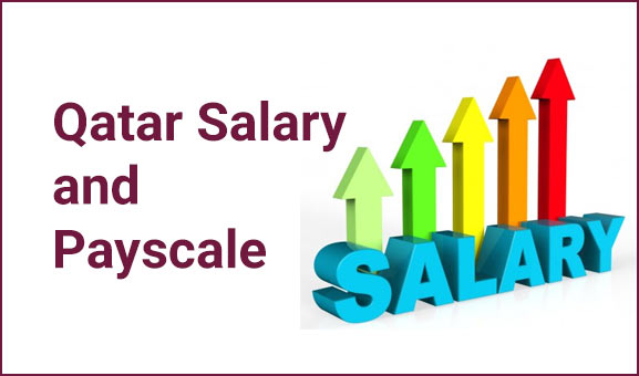 Salary and Employment Benefits in Doha Qatar for 2019